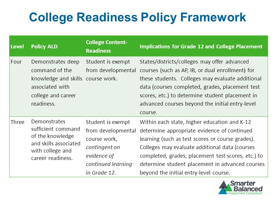 College Readiness Policy Framework