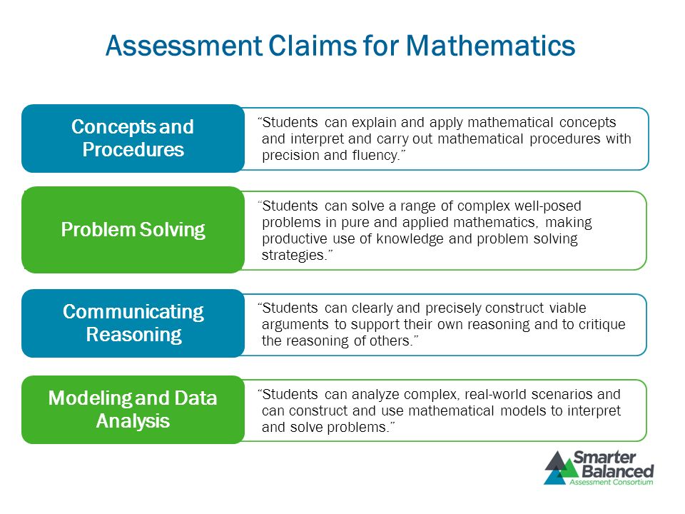 Assessment Claims for Mathematics