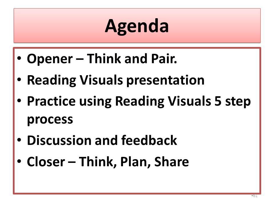 Agenda Opener – Think and Pair. Reading Visuals presentation