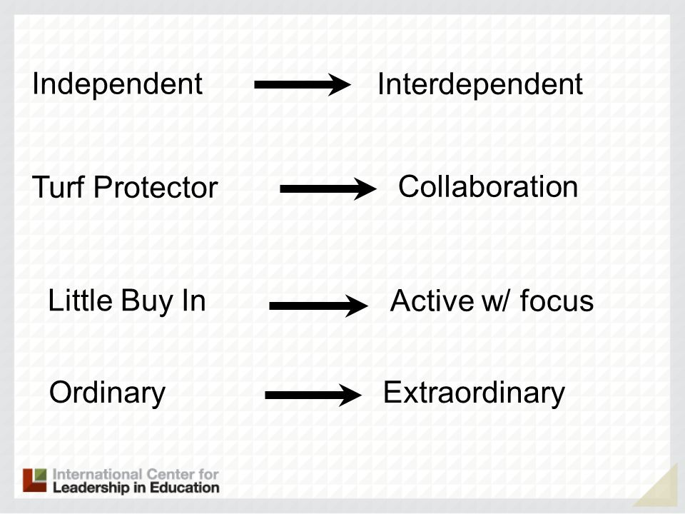 Independent Interdependent. Collaboration. Turf Protector. Active w/ focus. Little Buy In. Extraordinary.