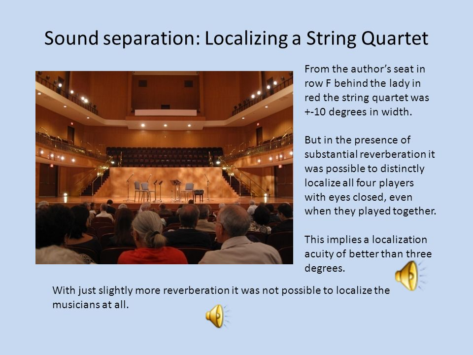 Sound separation: Localizing a String Quartet