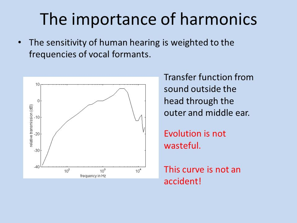 The importance of harmonics