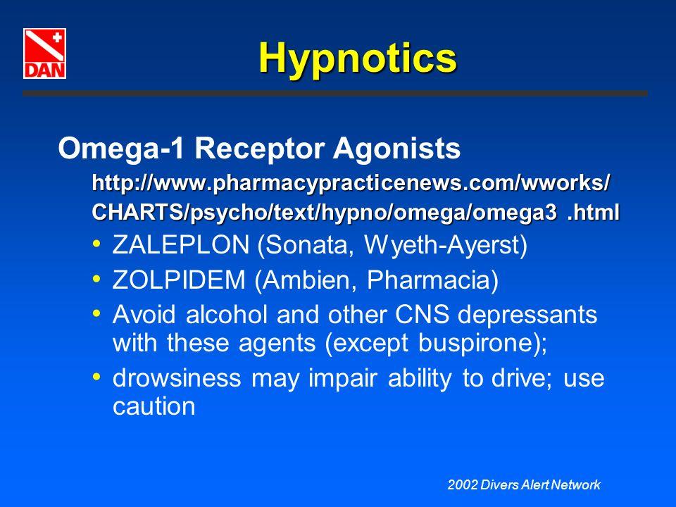 Hypnotics Omega-1 Receptor Agonists ZALEPLON (Sonata, Wyeth-Ayerst)