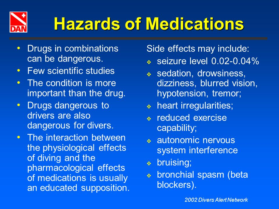 Hazards of Medications