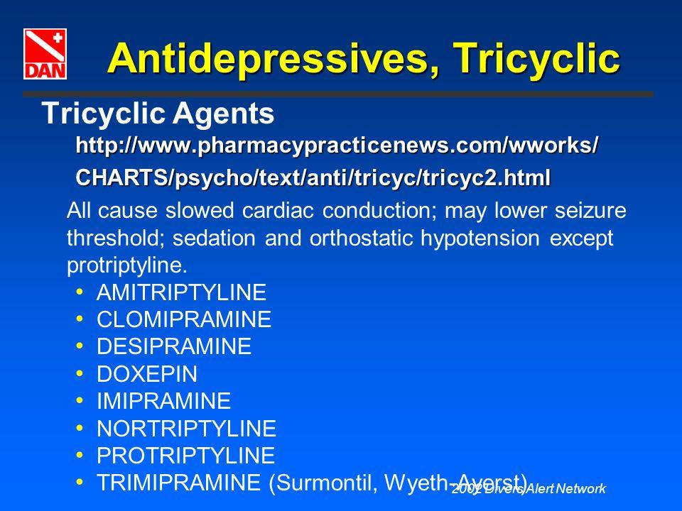 Antidepressives, Tricyclic