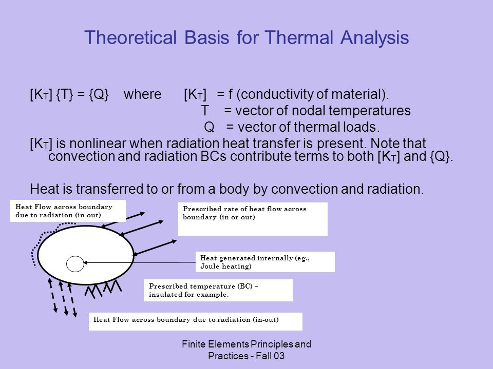 Theoretical Basis for Thermal Analysis