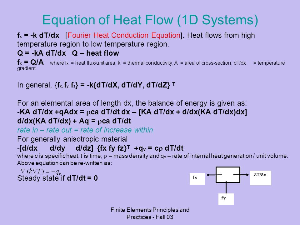 Equation of Heat Flow (1D Systems)