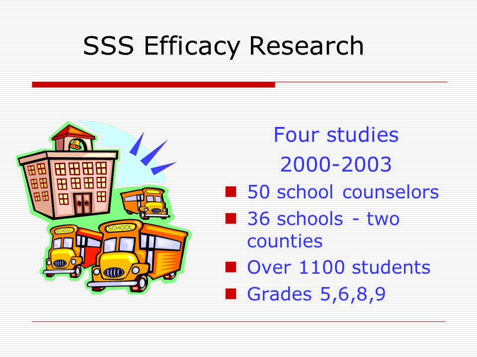 SSS Efficacy Research Four studies 2000-2003 50 school counselors