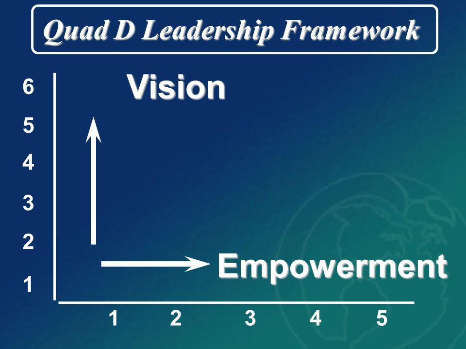 Quad D Leadership Framework