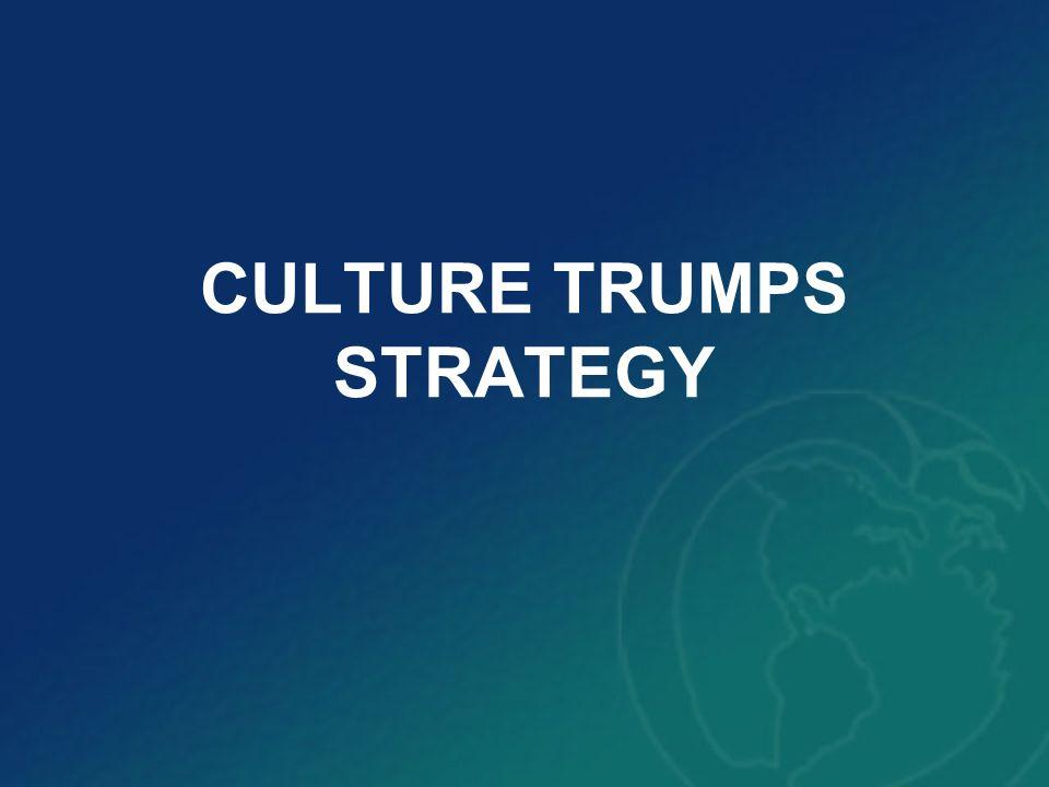 CULTURE TRUMPS STRATEGY