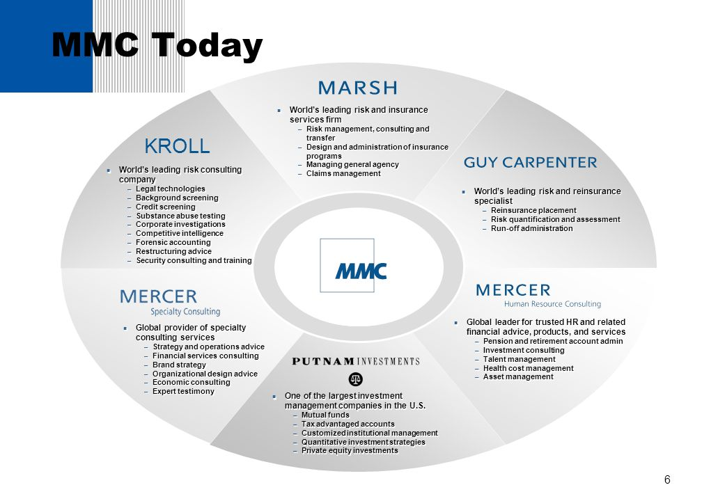 MMC Today KROLL World's leading risk and insurance services firm