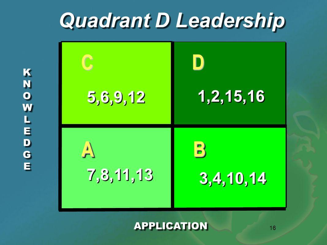 C D A B Quadrant D Leadership 5,6,9,12 1,2,15,16 7,8,11,13 3,4,10,14