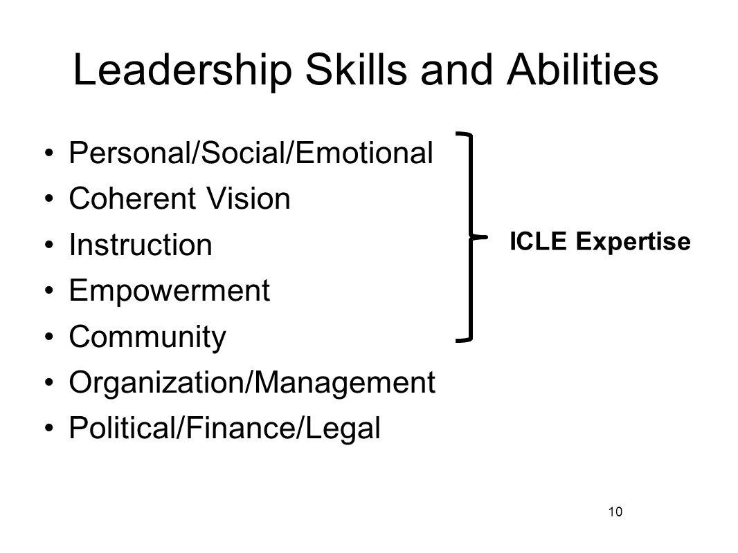 Leadership Skills and Abilities