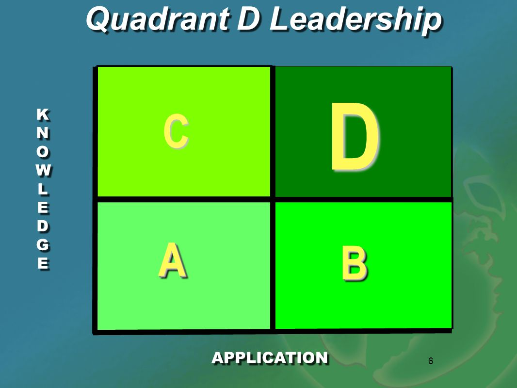 Quadrant D Leadership D KNOWLEDGE C A B APPLICATION