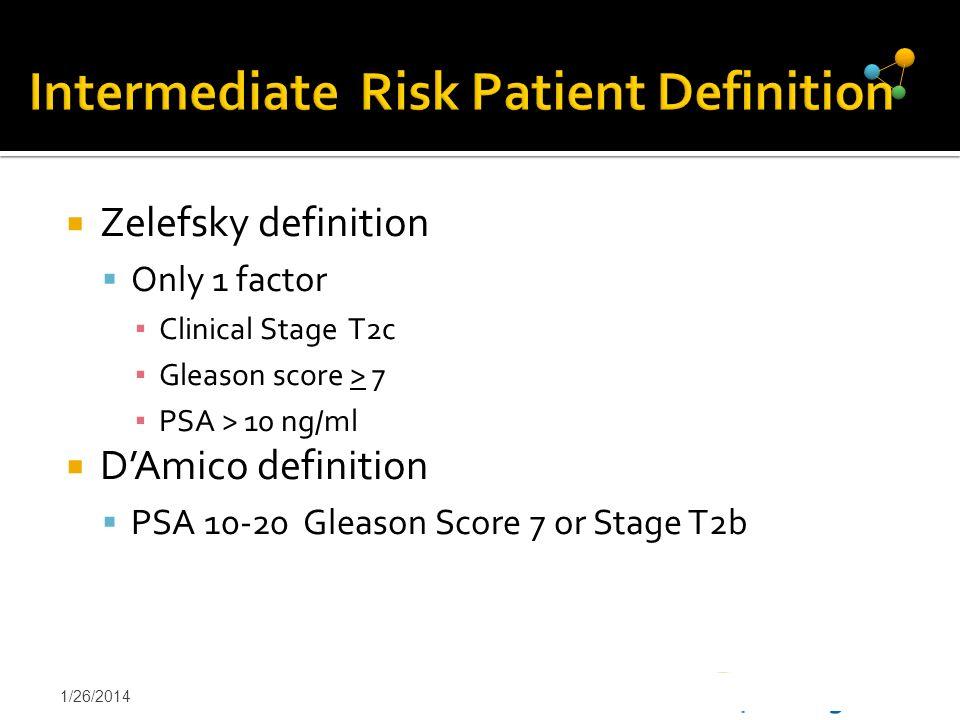 Intermediate Risk Patient Definition