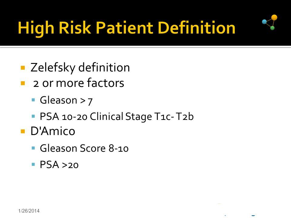 High Risk Patient Definition