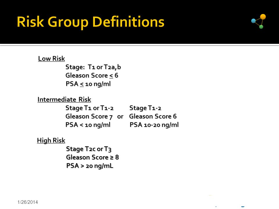 Risk Group Definitions