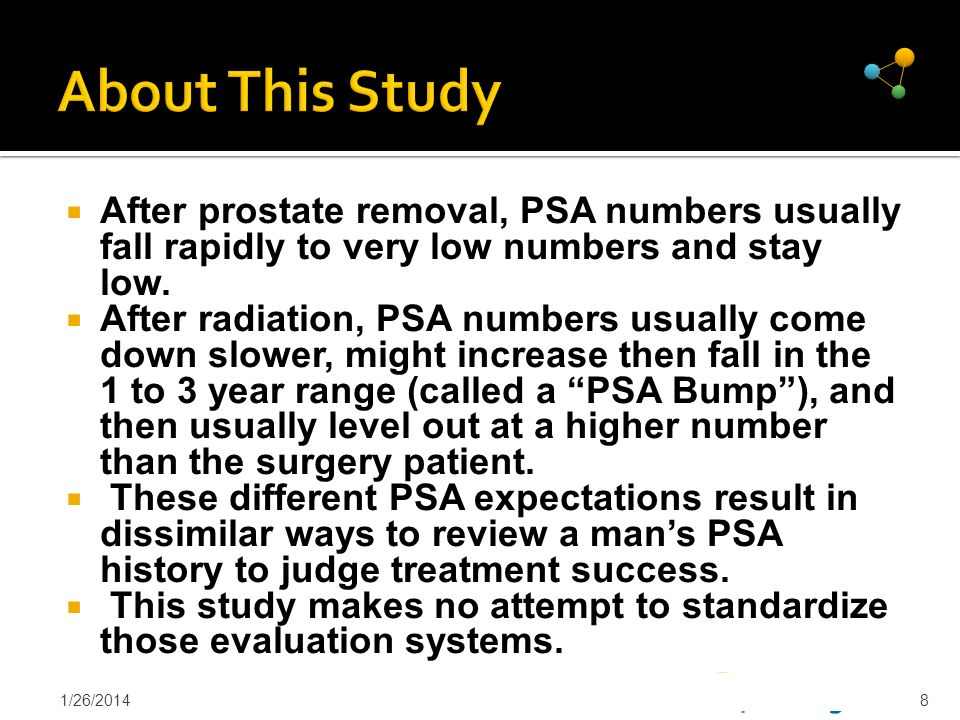About This Study After prostate removal, PSA numbers usually fall rapidly to very low numbers and stay low.