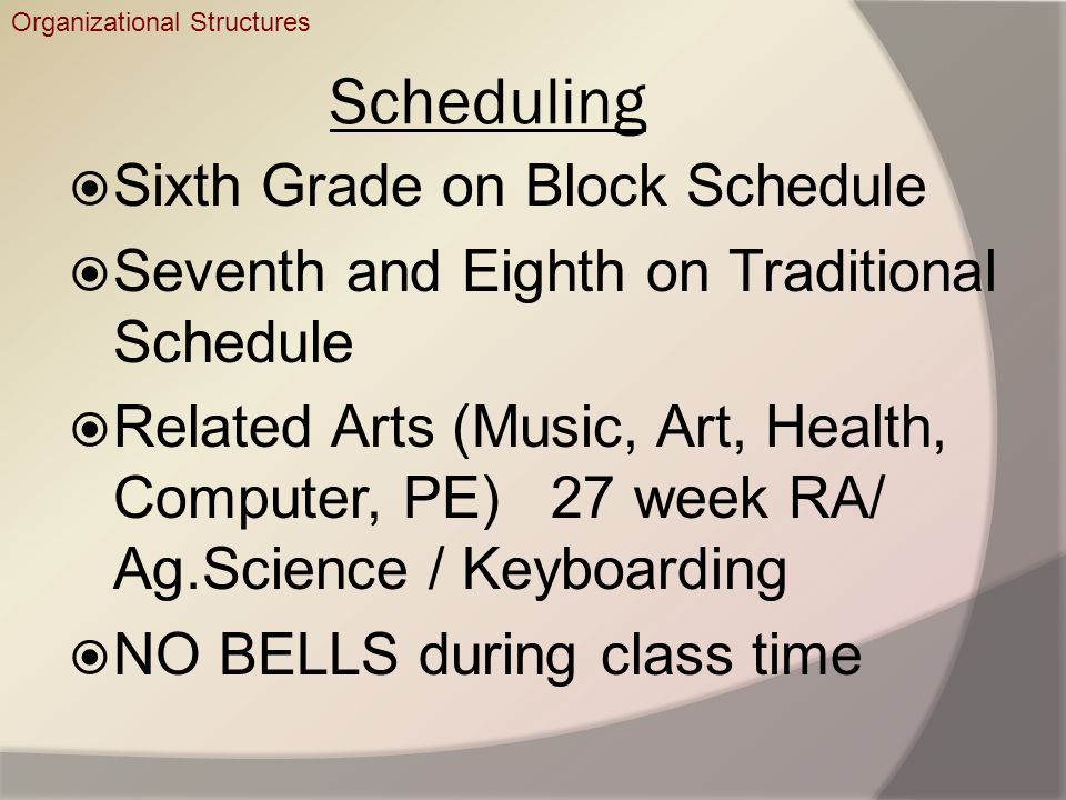 Scheduling Sixth Grade on Block Schedule