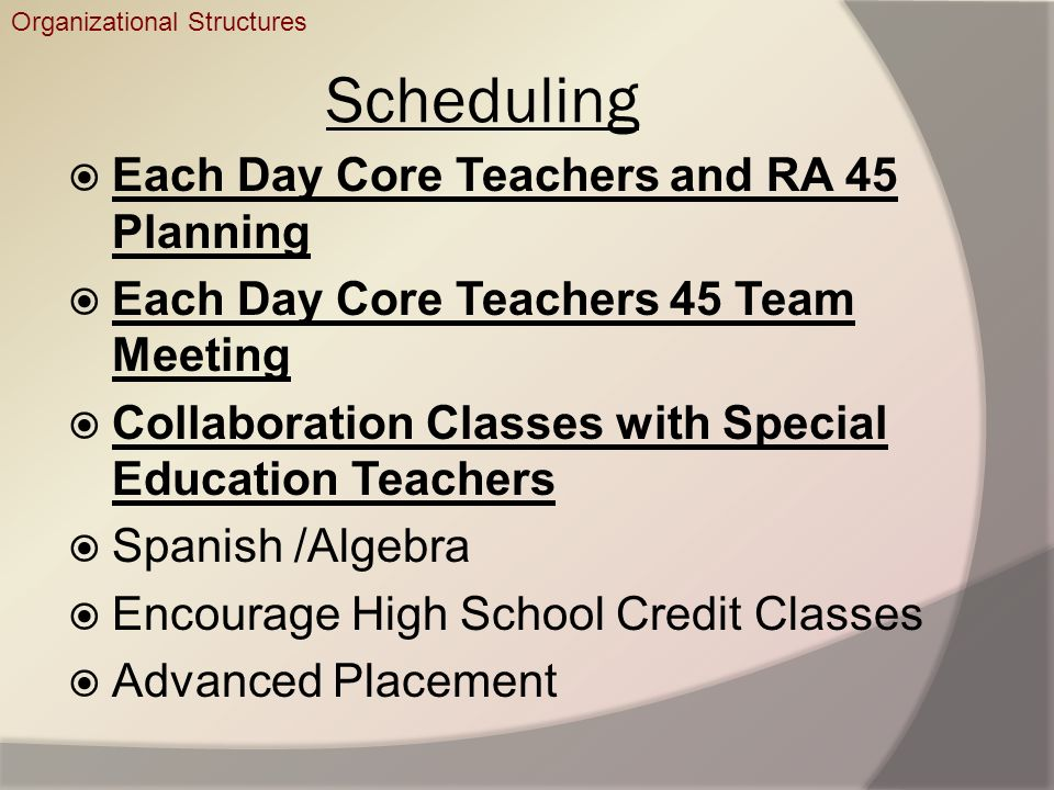 Scheduling Each Day Core Teachers and RA 45 Planning