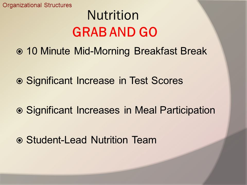 Nutrition GRAB AND GO 10 Minute Mid-Morning Breakfast Break