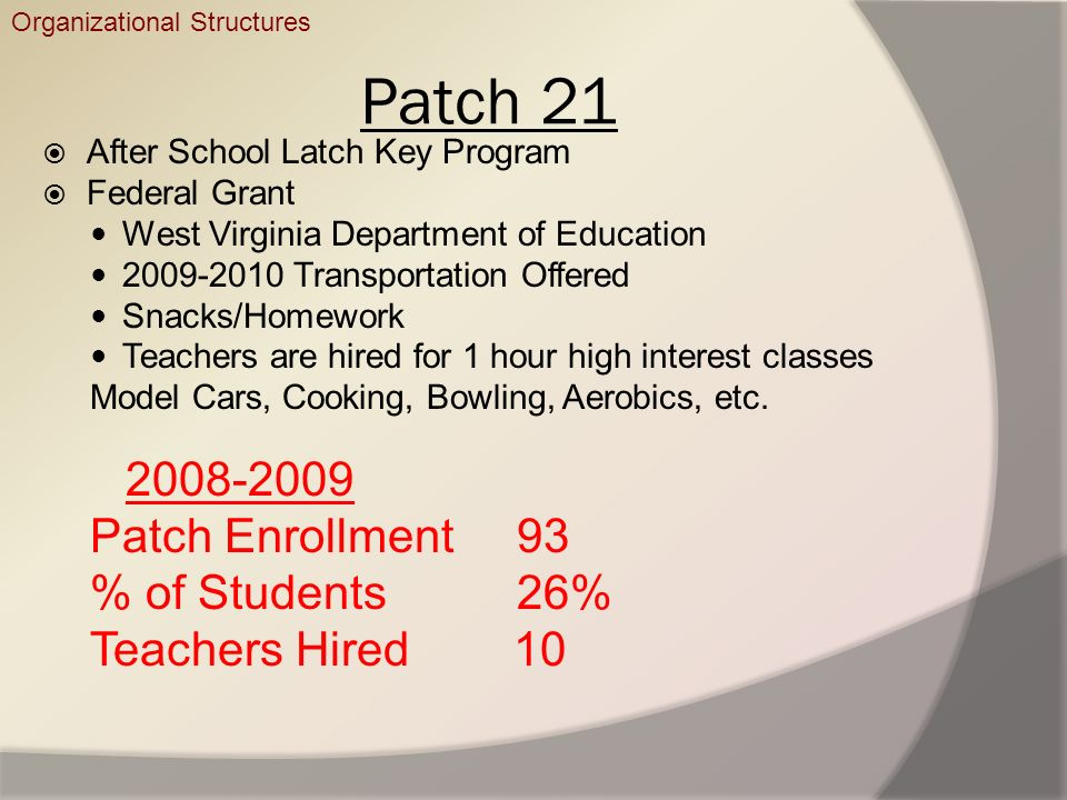 Patch 21 2008-2009 Patch Enrollment 93 % of Students 26%