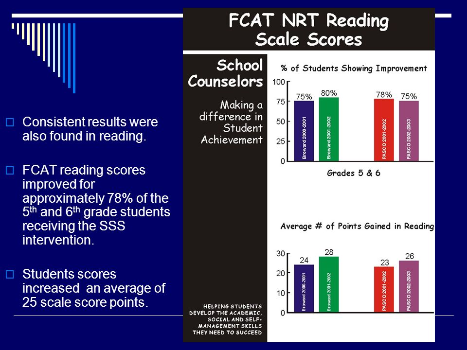 Consistent results were also found in reading.
