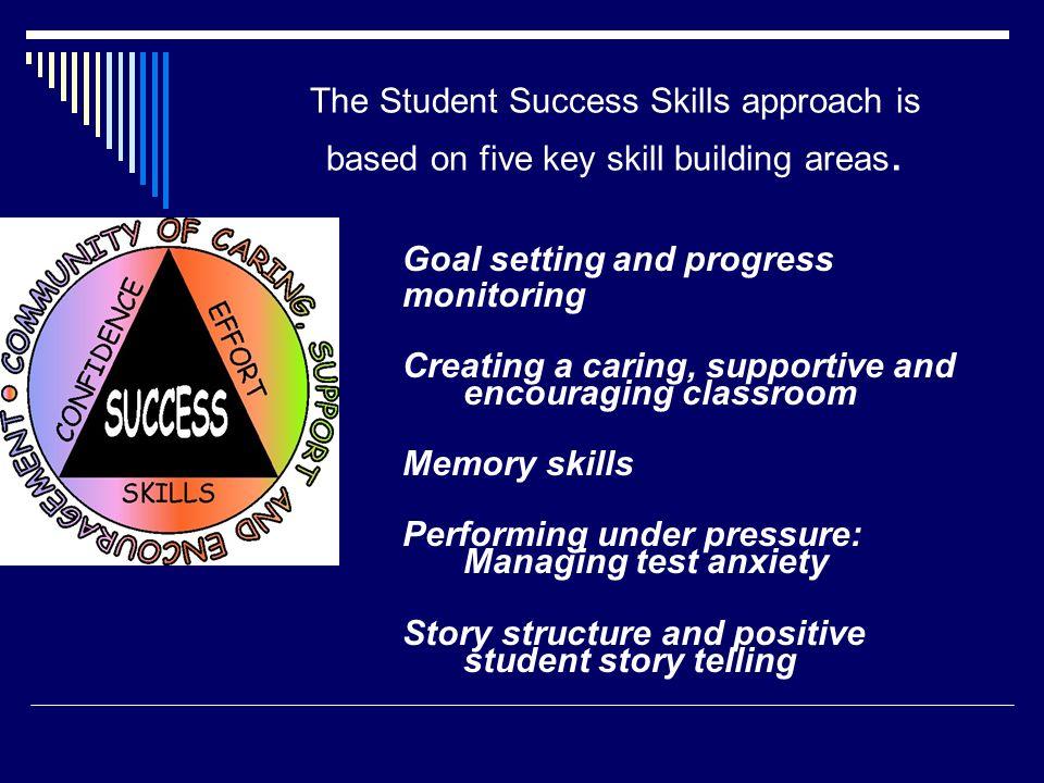 Goal setting and progress monitoring