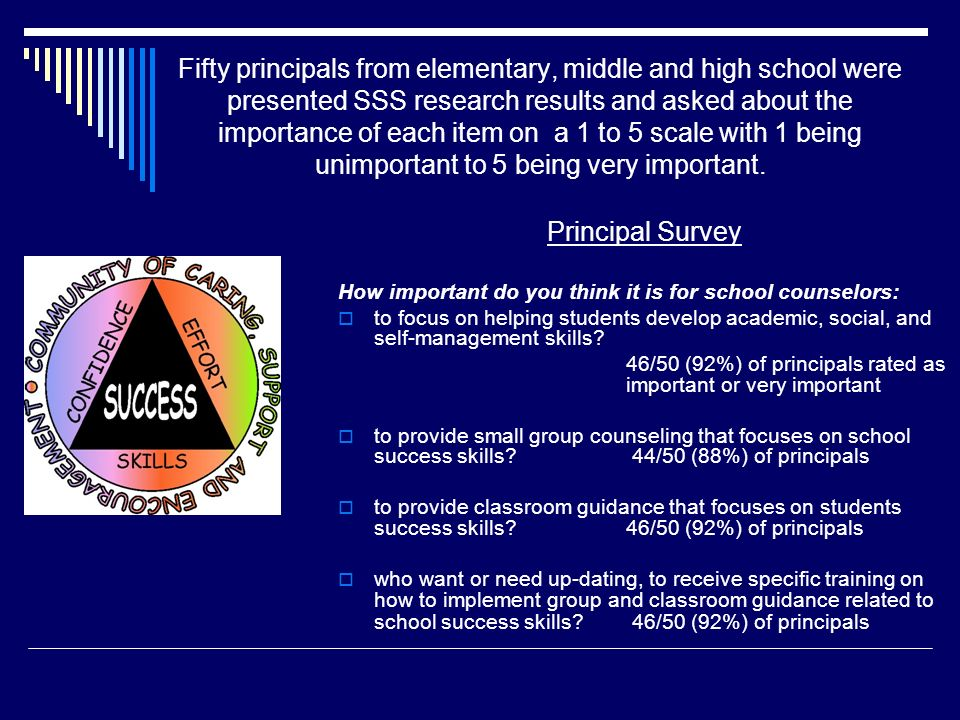 Fifty principals from elementary, middle and high school were presented SSS research results and asked about the importance of each item on a 1 to 5 scale with 1 being unimportant to 5 being very important.