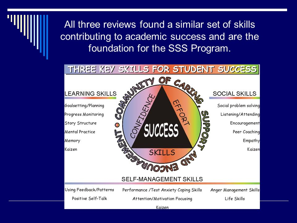 All three reviews found a similar set of skills contributing to academic success and are the foundation for the SSS Program.