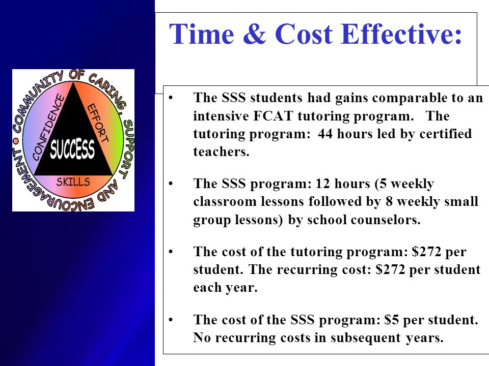 Time & Cost Effective: