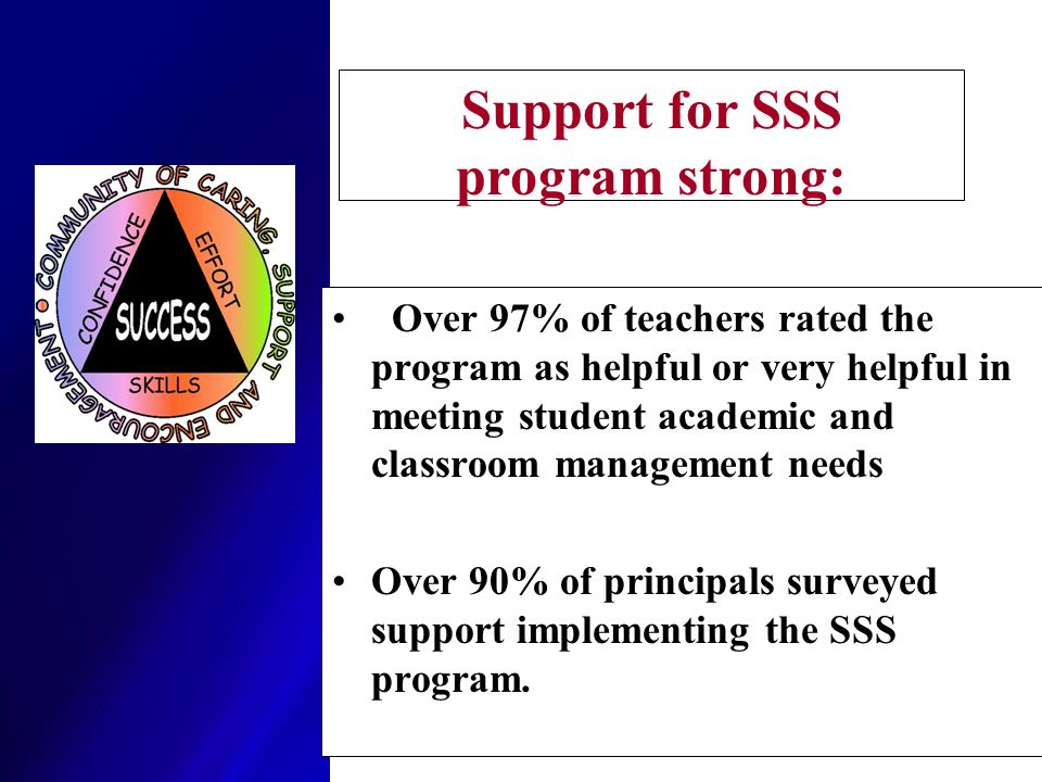 Support for SSS program strong: