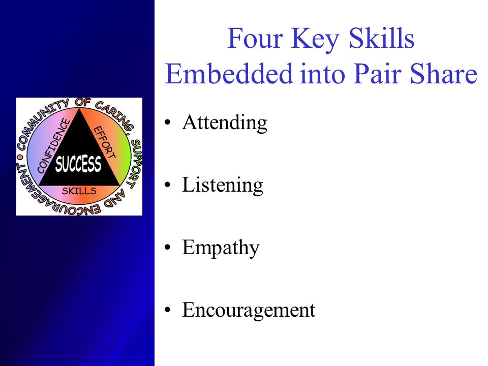 Four Key Skills Embedded into Pair Share