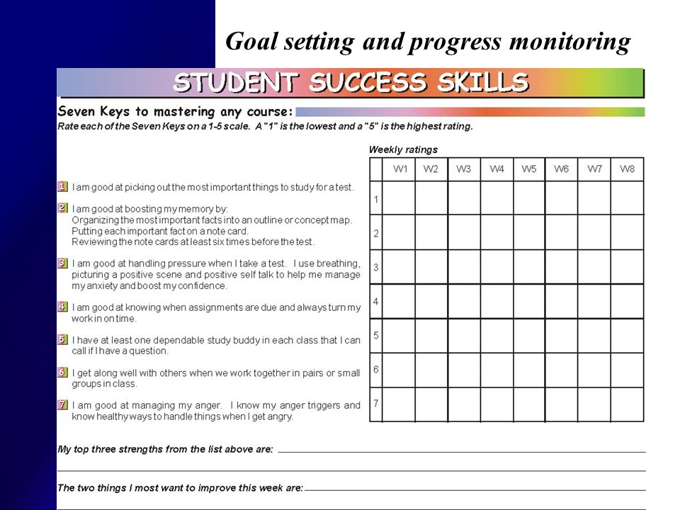 Goal setting and progress monitoring