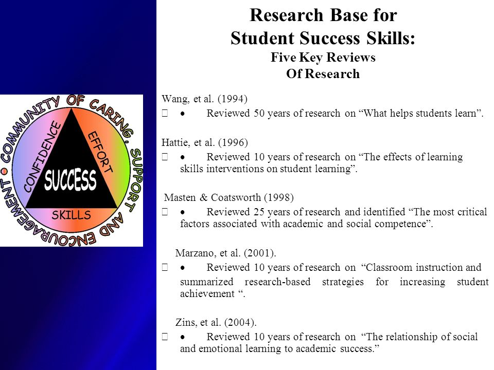 Research Base for Student Success Skills: Five Key Reviews Of Research