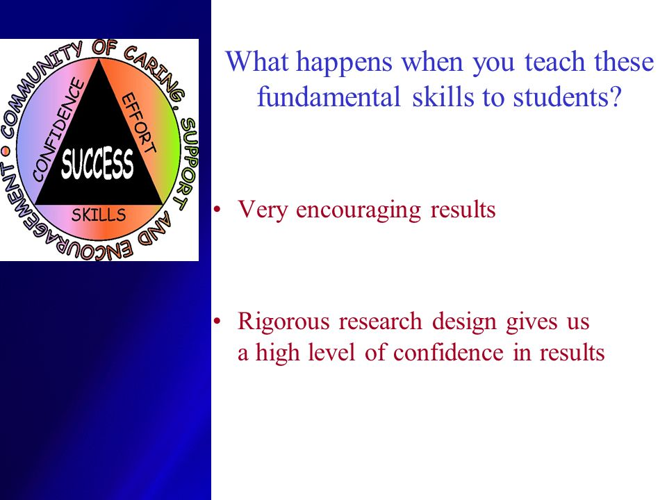 What happens when you teach these fundamental skills to students