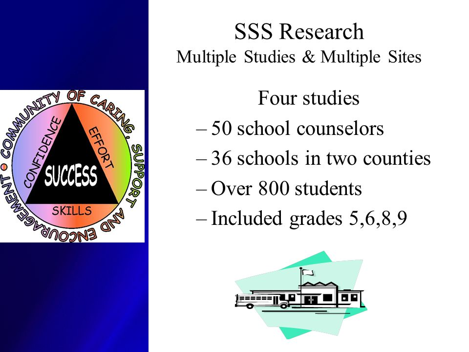 SSS Research Multiple Studies & Multiple Sites
