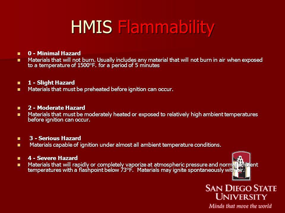 HMIS Flammability 0 - Minimal Hazard