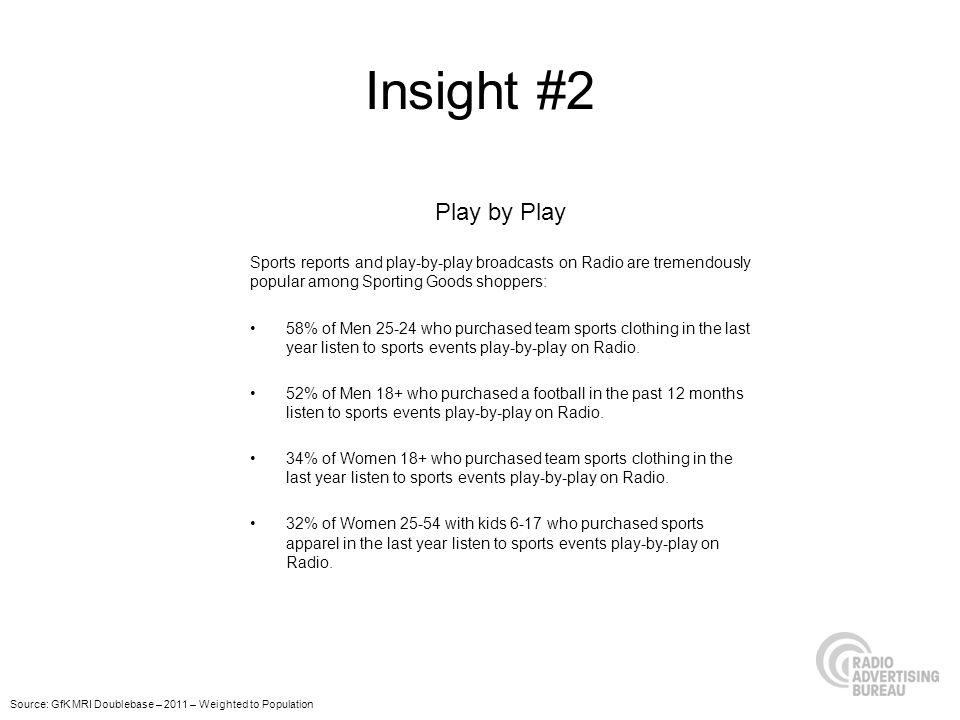 Insight #2 Play by Play. Sports reports and play-by-play broadcasts on Radio are tremendously popular among Sporting Goods shoppers: