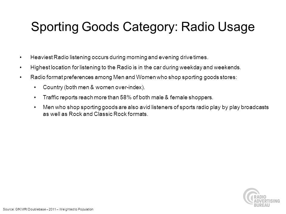 Sporting Goods Category: Radio Usage