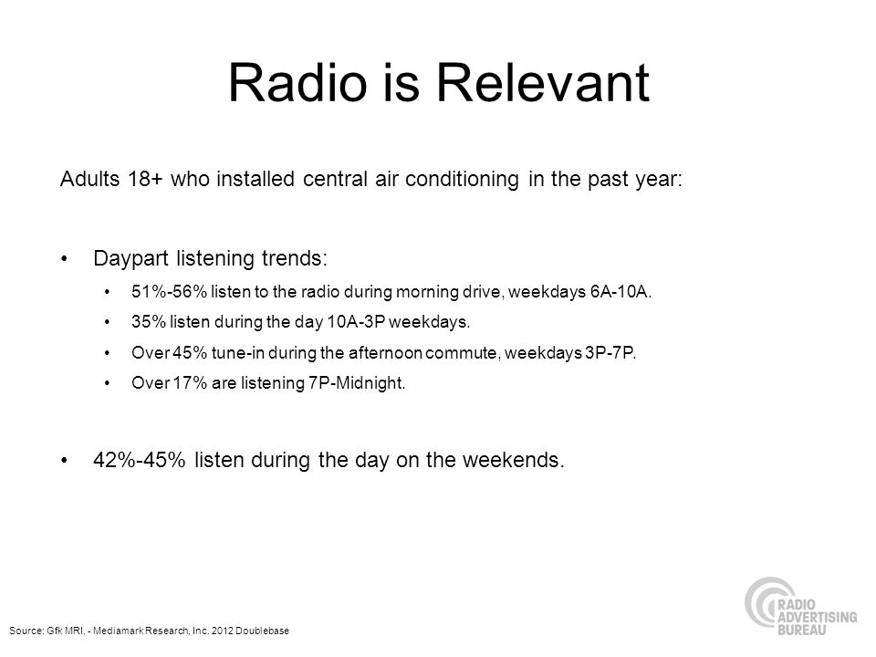 Radio is Relevant Adults 18+ who installed central air conditioning in the past year: Daypart listening trends: