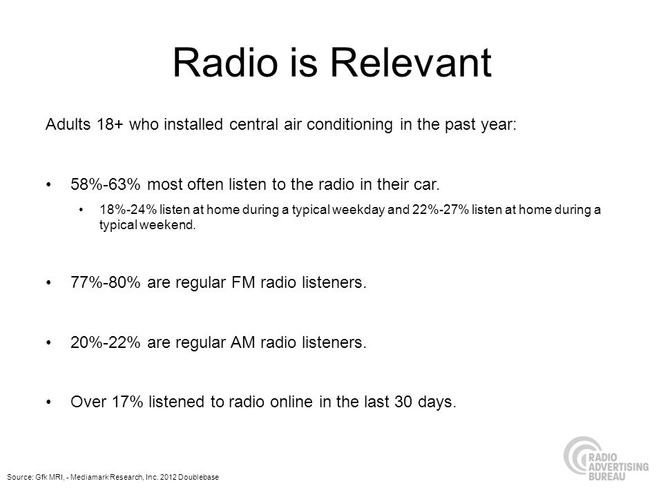 Radio is Relevant Adults 18+ who installed central air conditioning in the past year: 58%-63% most often listen to the radio in their car.