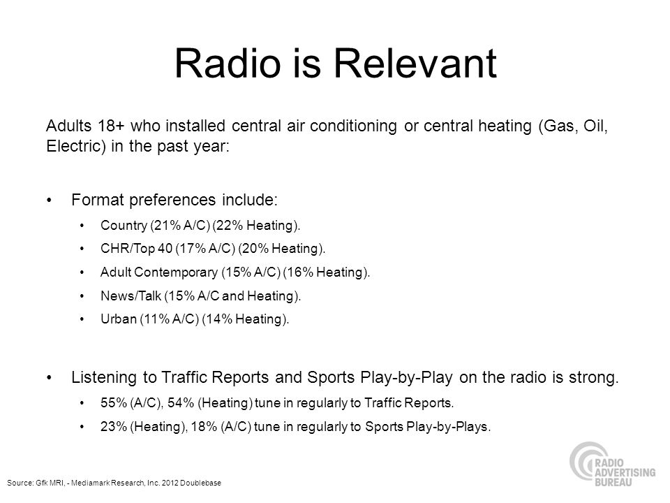 Radio is RelevantAdults 18+ who installed central air conditioning or central heating (Gas, Oil, Electric) in the past year: