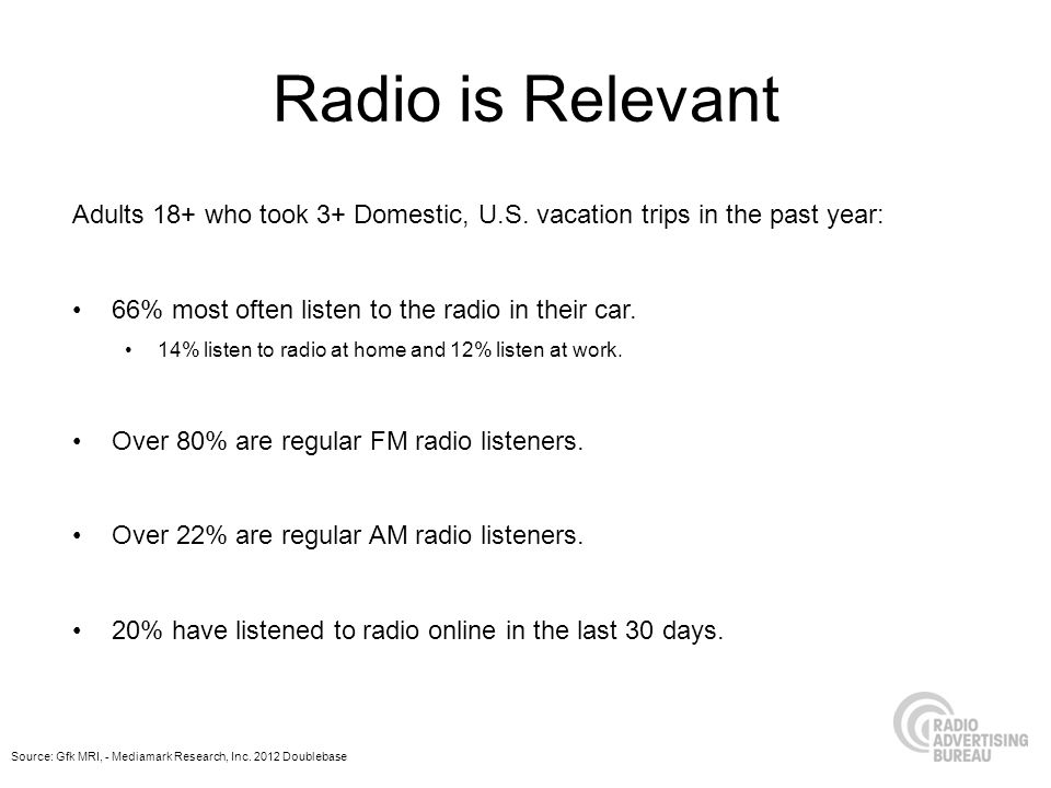 Radio is Relevant Adults 18+ who took 3+ Domestic, U.S. vacation trips in the past year: 66% most often listen to the radio in their car.