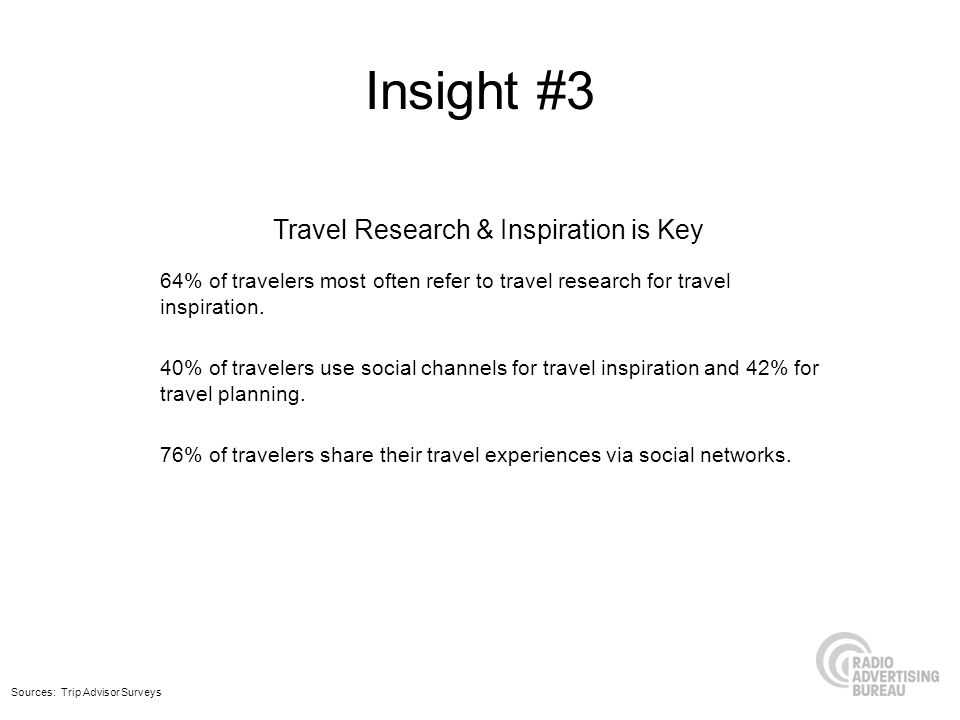 Travel Research & Inspiration is Key