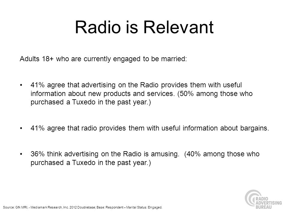 Radio is Relevant Adults 18+ who are currently engaged to be married: