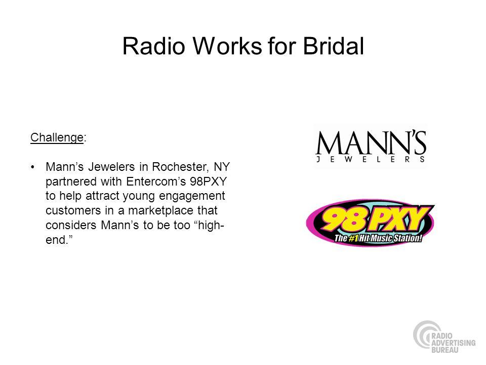 Radio Works for Bridal Challenge:
