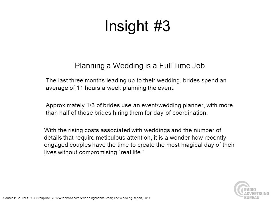 Planning a Wedding is a Full Time Job