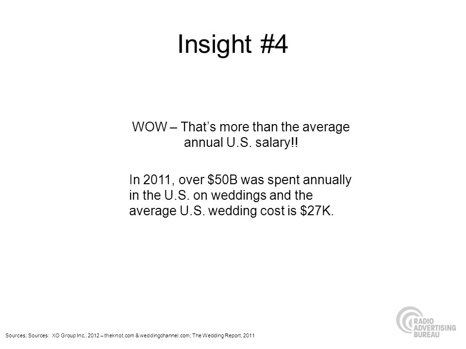 WOW – That's more than the average annual U.S. salary!!