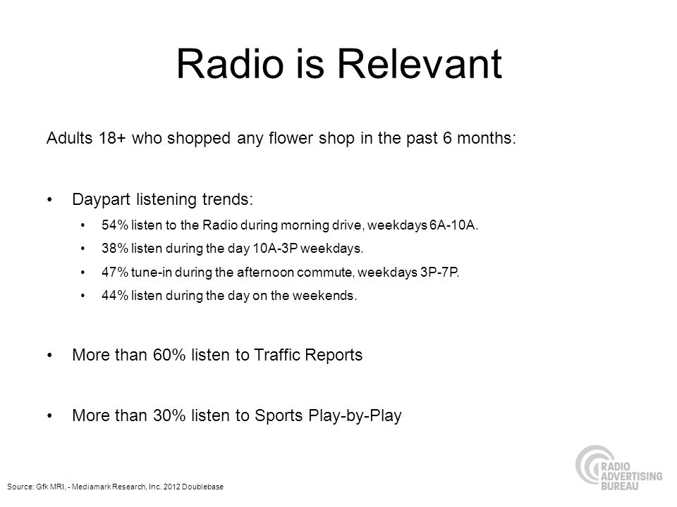 Radio is Relevant Adults 18+ who shopped any flower shop in the past 6 months: Daypart listening trends: